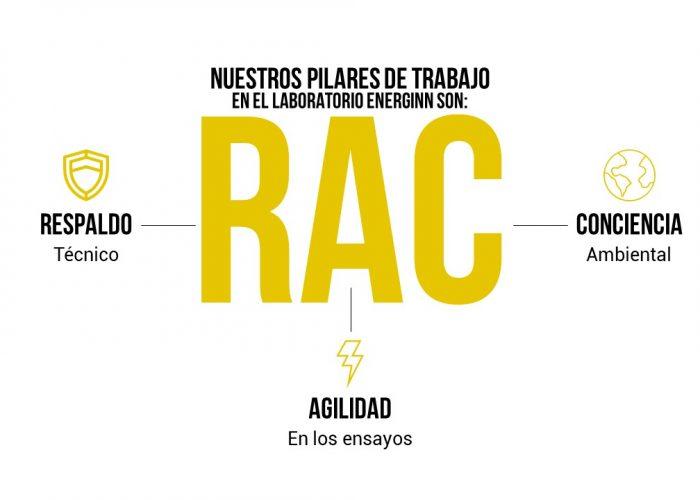 Sigla RAC laboratorio